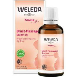 Brust-Massageöl